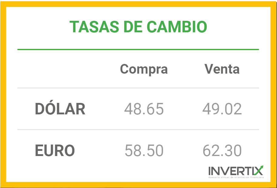 Tasa De Cambio 2 Marzo 2018